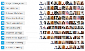 skills and endorsements Linkedin